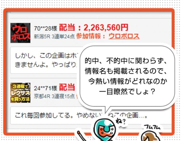 競馬予想サイト「投稿!!うまライブ!」の口コミを検証