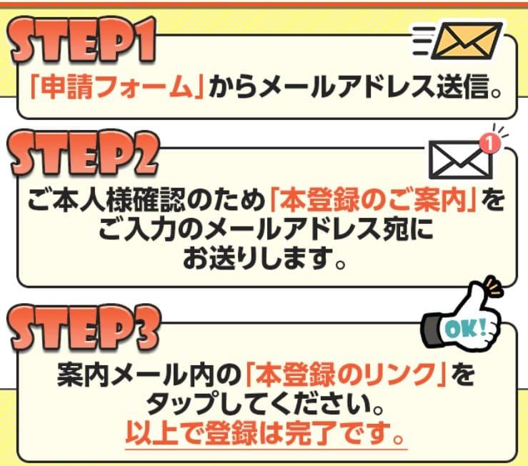 競馬予想サイト「投稿!!うまライブ!」に無料で登録する方法