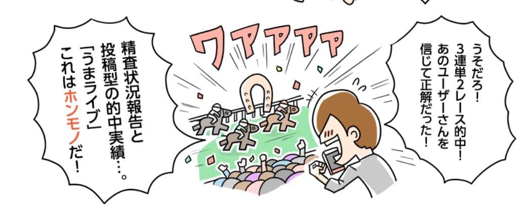 当サイトによる競馬予想サイト「投稿!!うまライブ!」の評価