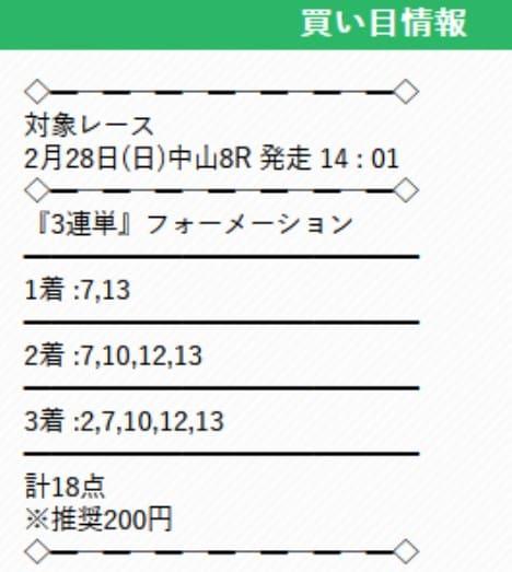 有料予想を検証③2021年2月28日中山8R