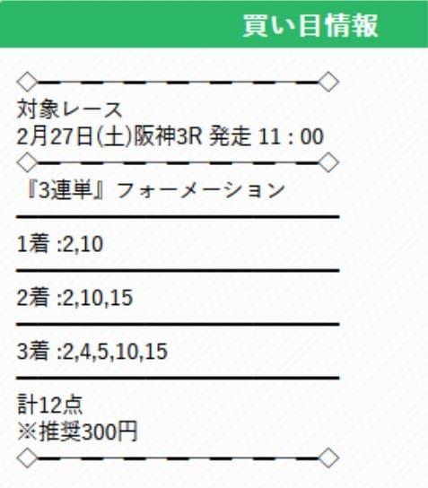 有料予想を検証②2021年2月27日阪神3R